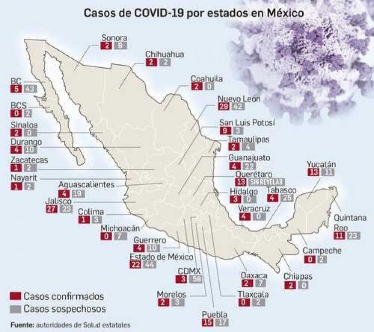 Resultado de imagen para covid 19 mexico